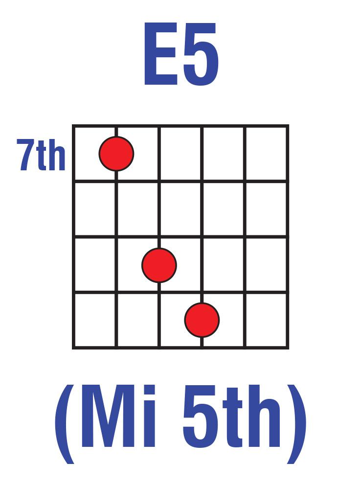Guitar 200: Guitar Chords
